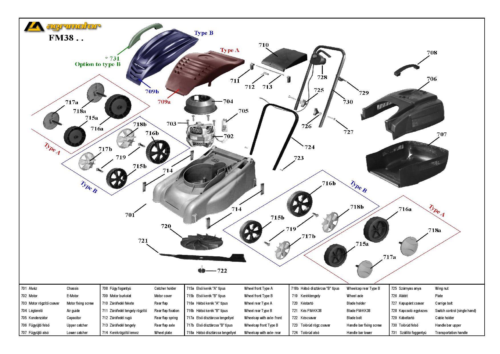 Agrimotor® elektromos fűnyíró alváz - chasis - FM 38 - 51015332