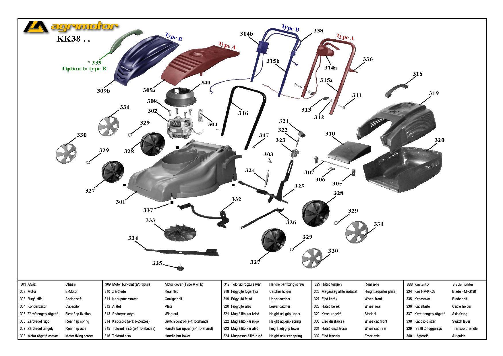 Agrimotor® 51064852 elektromos fűnyíró első kerék ∅ 140 mm
