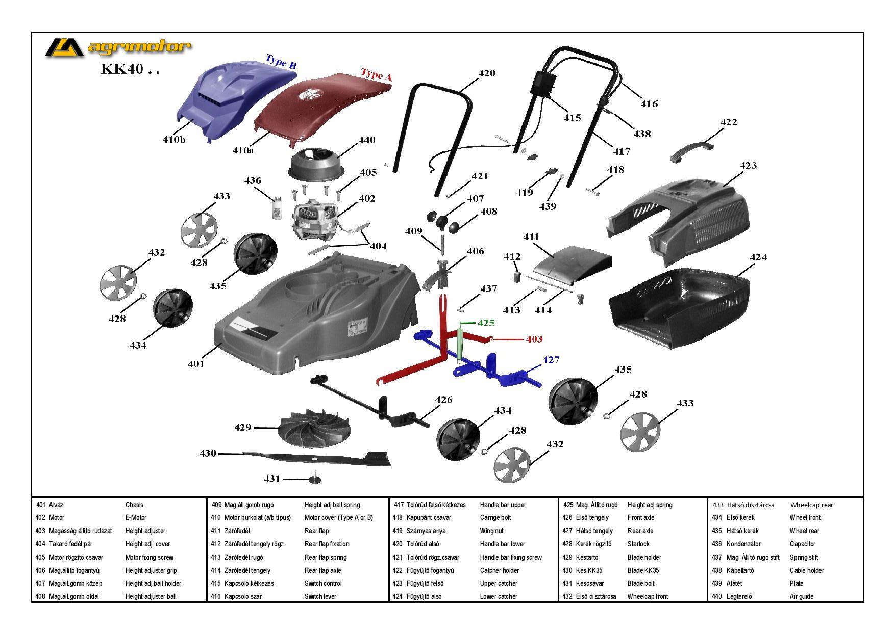 Agrimotor® elektromos fűnyíró magasság állító kar rugó - 51134858