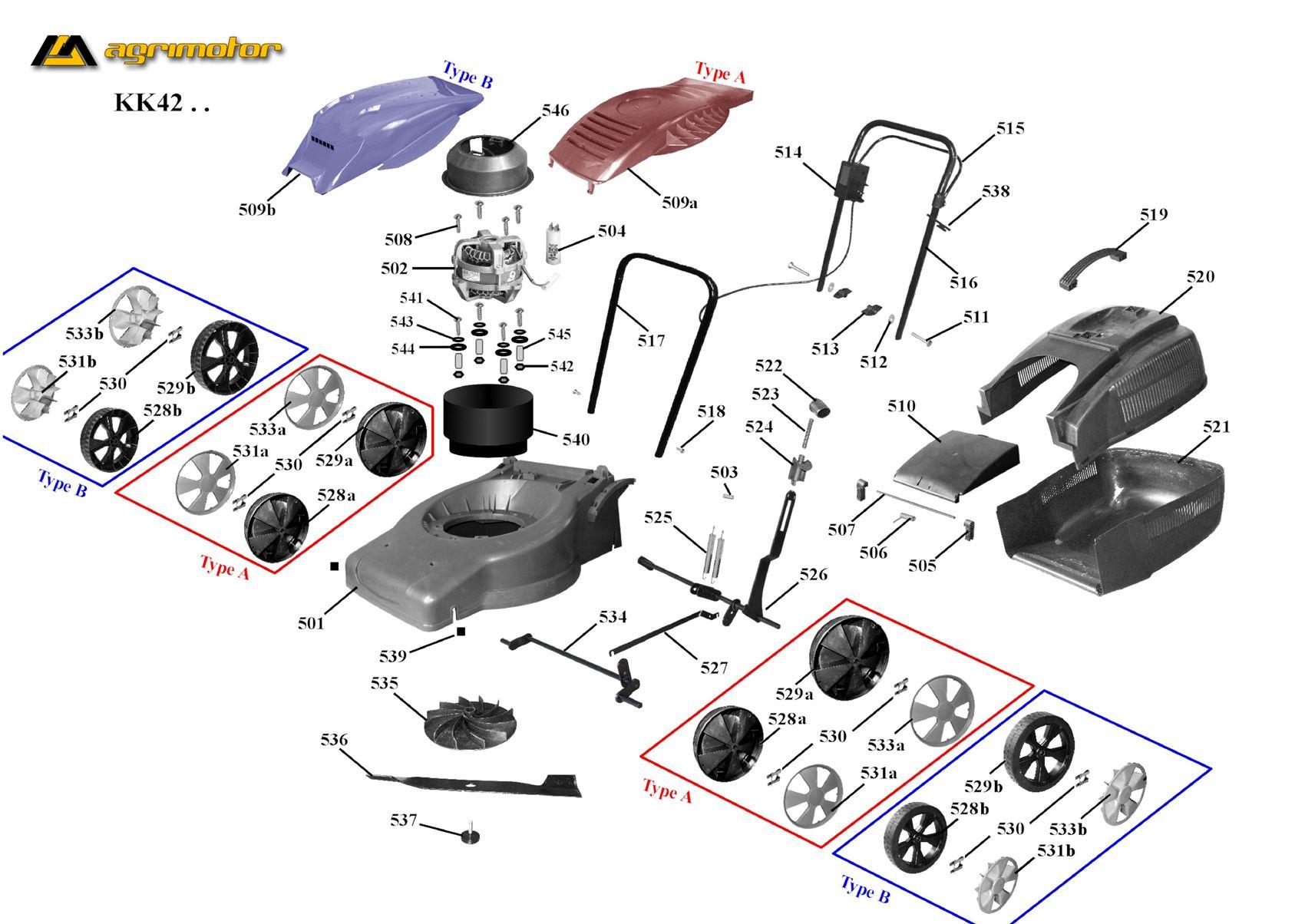 Agrimotor® 52011019 szárnyas anya - wing nut