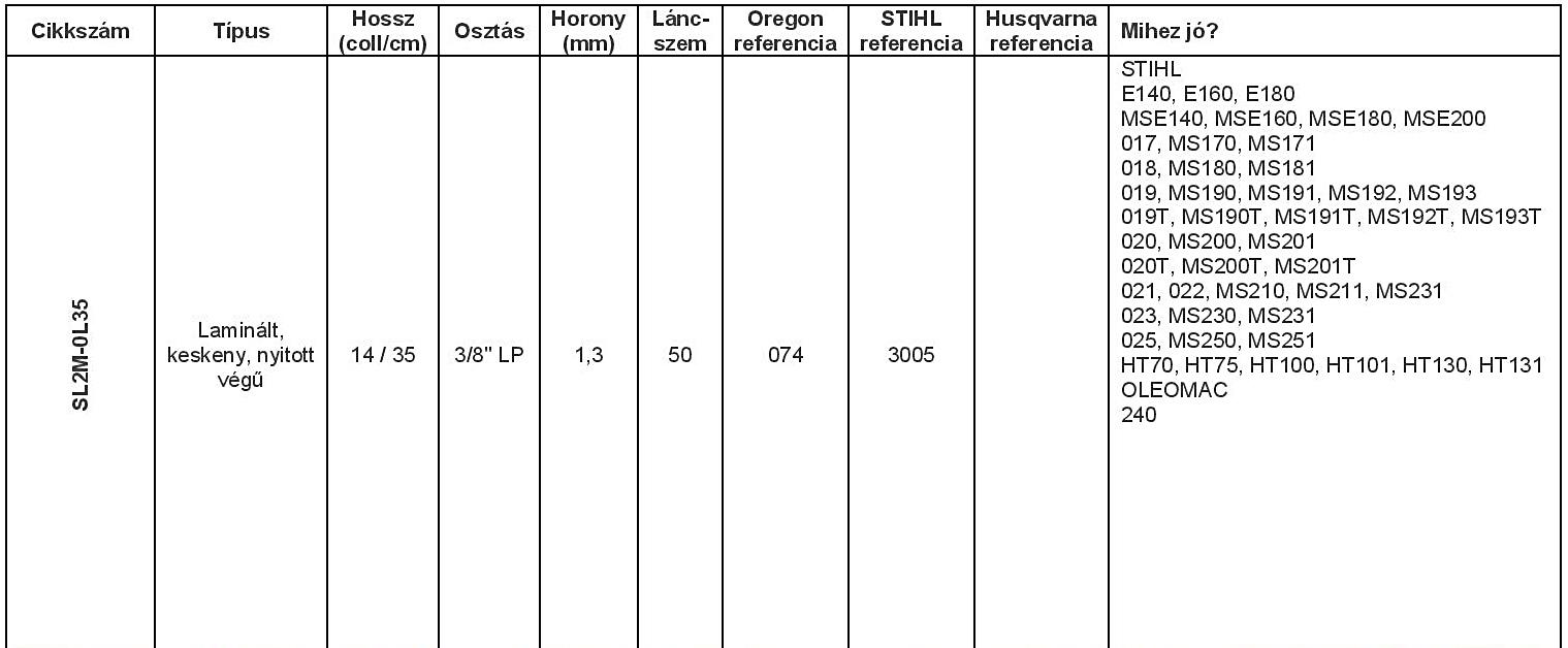Sugihara SL2M-0L35 láncvezető adat